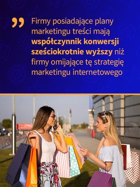 Firmy posiadające plany marketingu treści mają współczynnik konwersji sześciokrotnie wyższy niż firmy omijające tę strategię marketingu internetowego